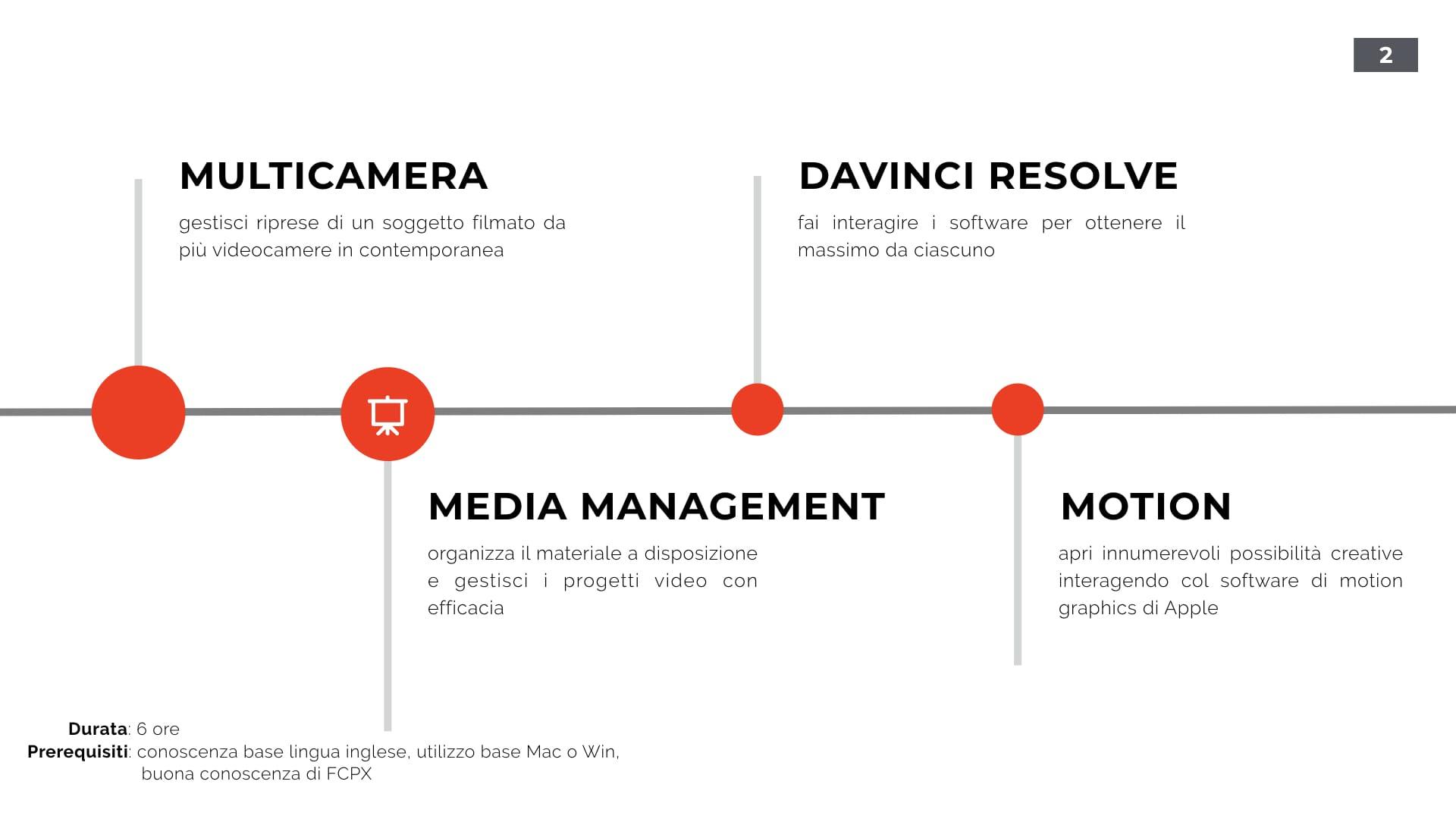 final-cut-pro-x-adv-editing-media-management